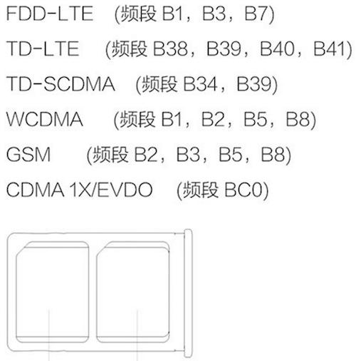 XiaomiMi5_LTE