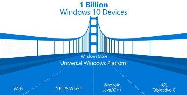 Project Centennial: Do Windows Store zavítal WordPad, Mapa znaků a další dinosauři