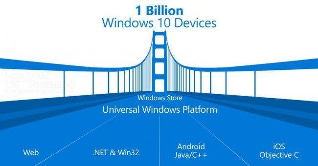 caa_universal-windows-platform