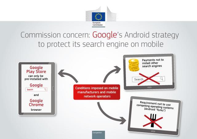 google_strategy
