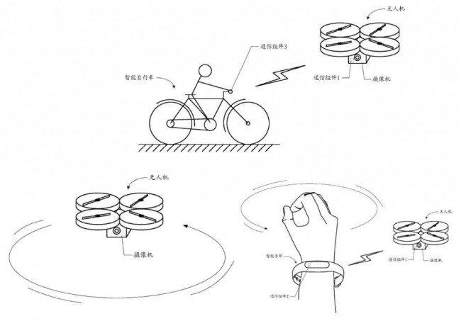 Xiaomi-Drone-patent-1024x714