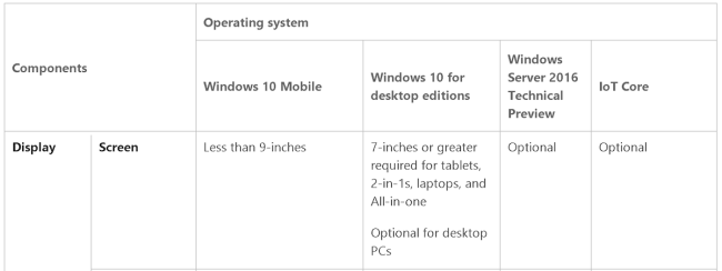 new-screen-sizes
