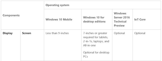 new-screen-sizes