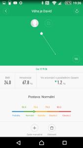 Statistika hmotnosti