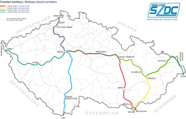 Tranzitní koridory