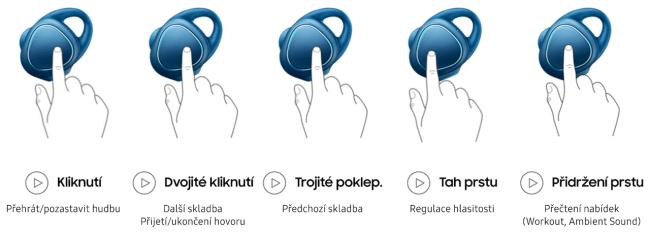 Ovládání sluchátek IconX