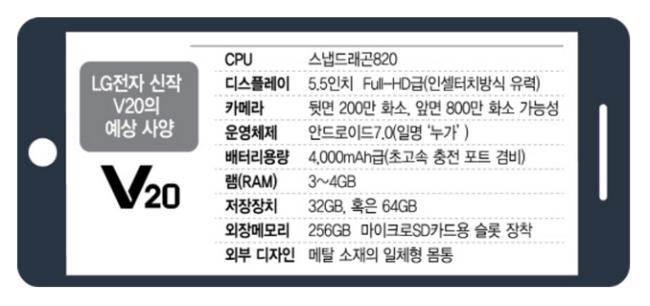 LG_V20_specs