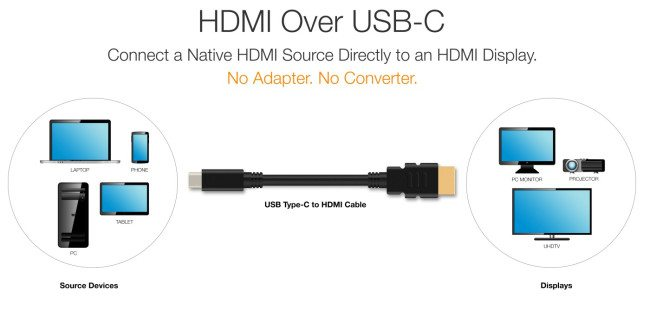 HDMI-Over-USB-Type-C