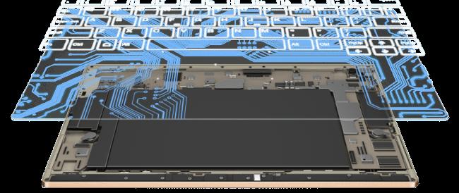 Halo-Keyboard