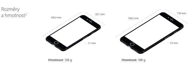 iphone7_rozmery