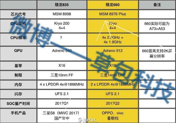 aa-snapdragon-835-specs-leak