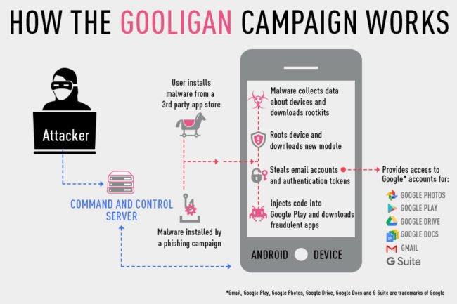 gooligan_info_2
