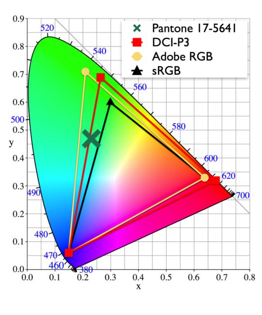 wide-gamut-color-for-apps-jpg