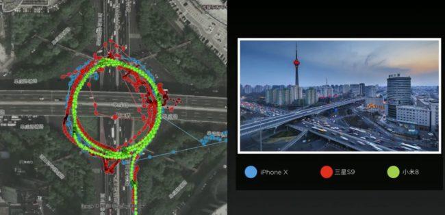 Podle testů výrobce nabídne Xiaomi Mi 8 o poznání přesnější a citlivější GPS než iPhone X či Galaxy S9
