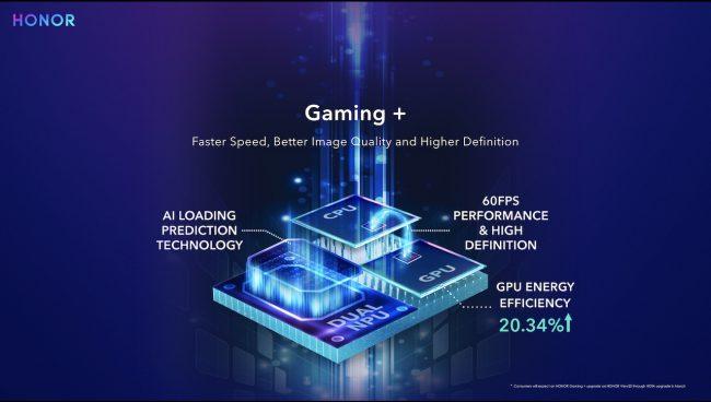 Pro hráče: software Honor Gaming+ zvýší výkon na smartphonu View 20