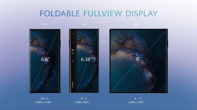 """Huawei Mate X a možnosti """"rozložení"""" celého ohebného displeje"""