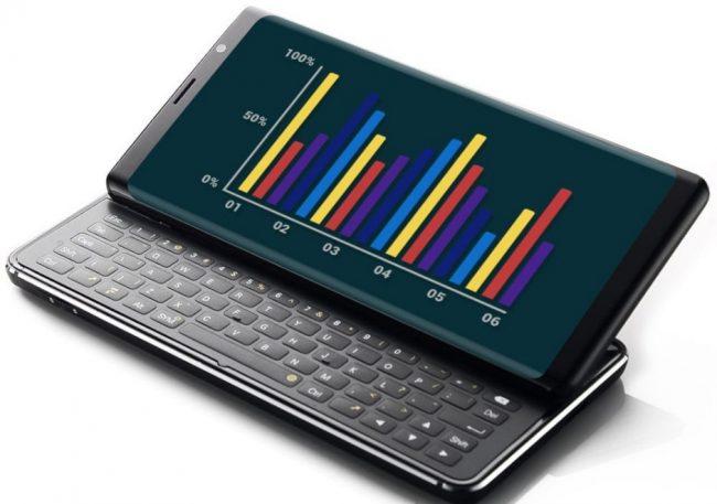 smartphone Pro1