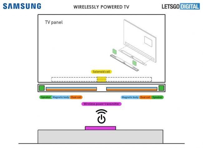 samsung tv patent detail