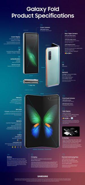 Samsung Galaxy Fold specifikace