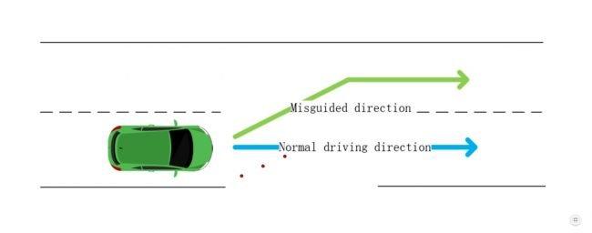 tesla autopilot pruhy 2