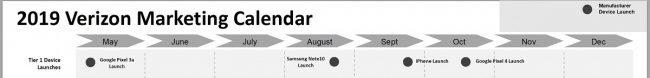 Galaxy Note 10, iPhone 11 a Pixel 4: kdy se dočkáme představení?