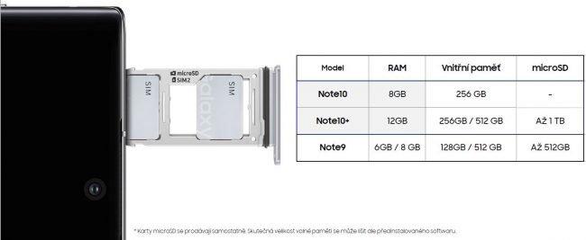 Note 10 microSD