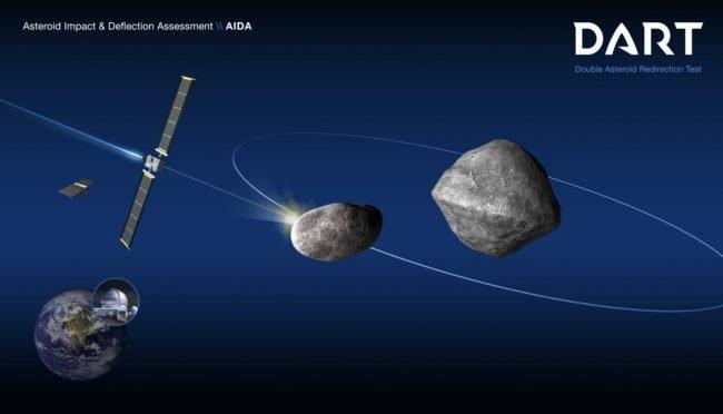 dart mise asteroid