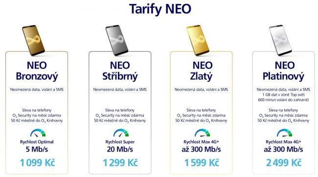 O2 tarify NEO