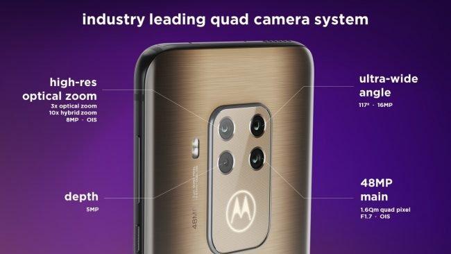Quad Camera Infographic