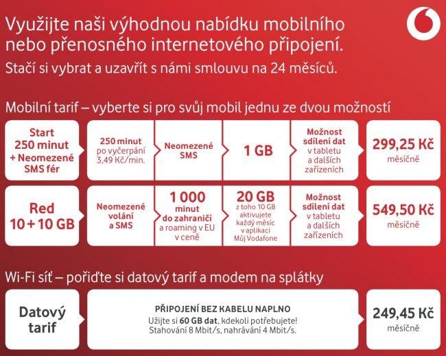 vodafone 60 tarify
