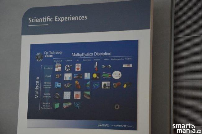 Dassault Systemes VR Francie 5