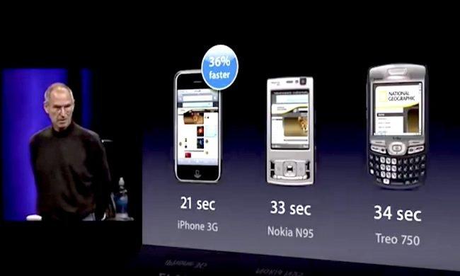 Steve Jobs iPhone Reveal
