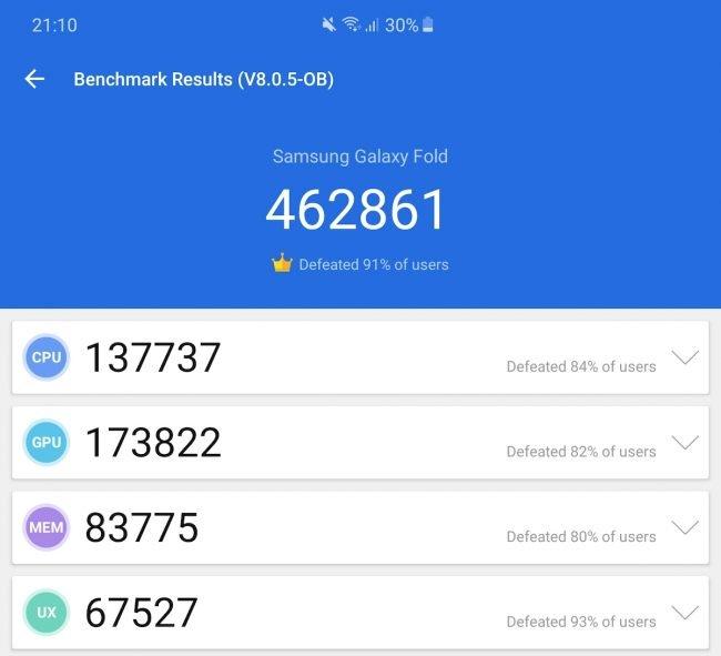 AnTuTu benchmark na Samsungu Galaxy Fold