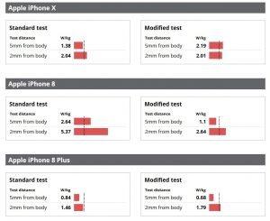 apple samsung radiace sar graf 2