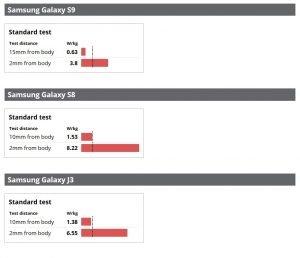 apple samsung radiace sar graf 3