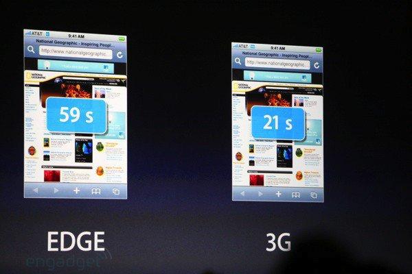 iPhone Edge vs 3G
