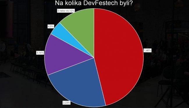 devfest4
