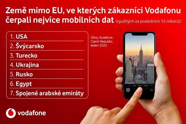 vf roaming