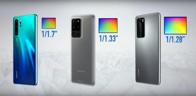 Huawei senzor fotoaparatu P40