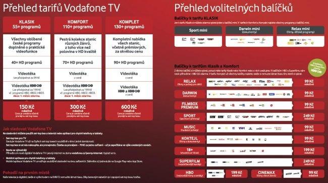 VodafoneTV cenik