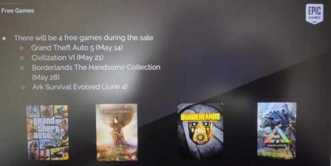 epic games leak