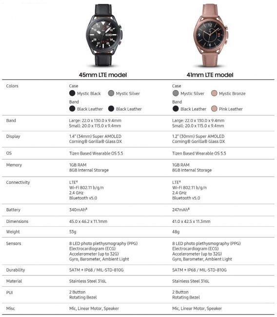 galaxy watch 3 2