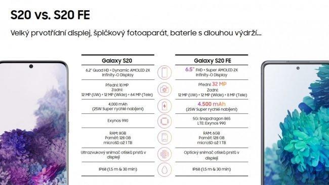 S20 FE vs S20