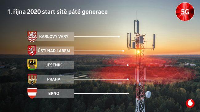 Vodafone 5G mesta