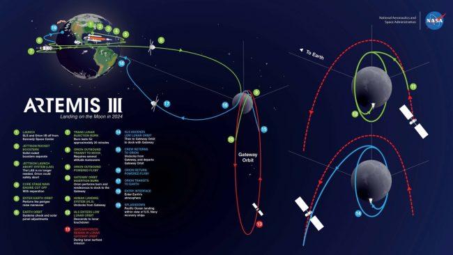 artemis iii map