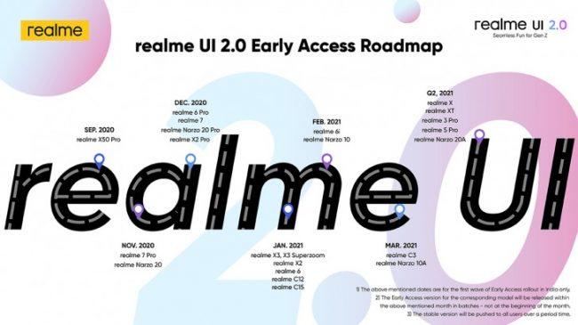 realme ui 2 0 roadmap