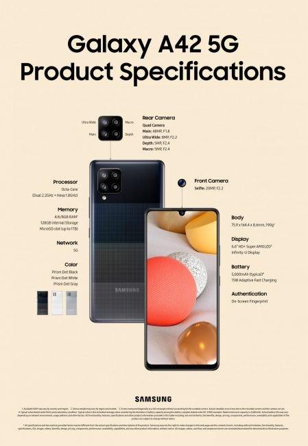 201008 A42 5G spec info final