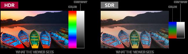 HDRvsSDR