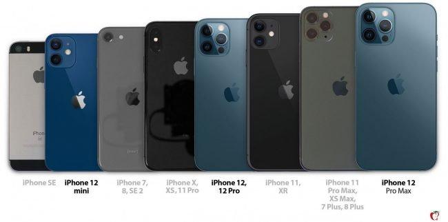 iphone 12 srovnani velikosti