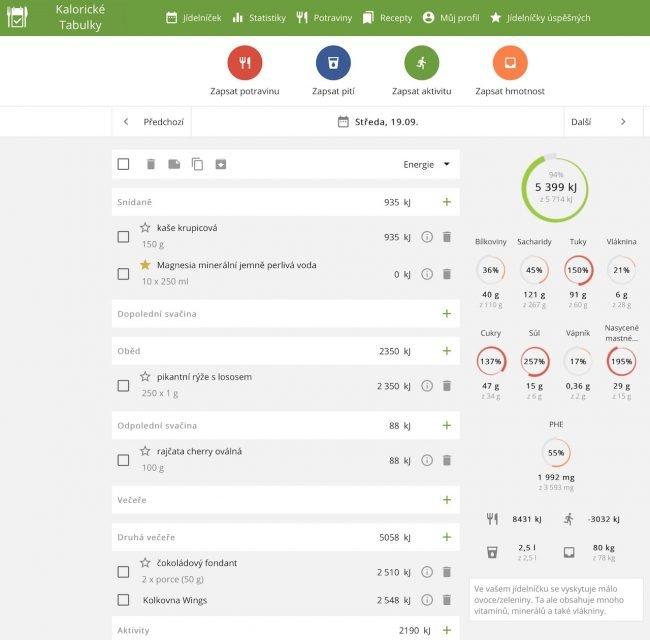 Webová verze aplikace Kalorické tabulky nabízí stejné funkce, jak mobilní aplikace